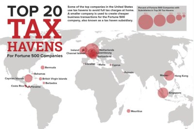What is a Corporate Tax Haven? A corporate tax haven is a state or country that structures its tax laws so as to attract corporations that are seeking to minimize their tax obligations. A number of characteristics that are common in corporate tax havens include: Few or no taxes for non-residents, Zealous protection of corporate or personal information and a general lack of transparency and information sharing, No requirement for a business to maintain a substantial local presence, Markets itself as an off-shore financial center.