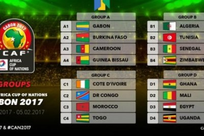 Draws for 2016 African Cup of Nations finals in Gabon