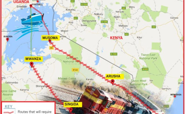 Tanzania Starts Construction of Railway Line Link to Uganda
