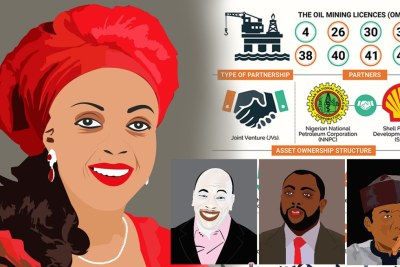 Former oil minister Diezani Alison-Madueke and her co-accused (file photo).