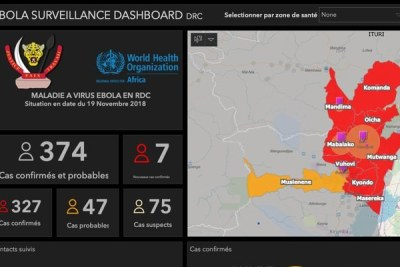 Ebola Surveillance Dashboard by DR Congo ministry of health.