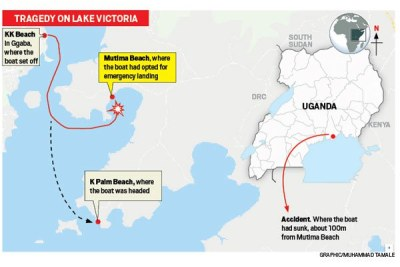 The MV Templar capsized about 100 metres from Mutima Beach on Lake Victoria in Mukono District's Mpatta Sub-county at about 7pm.