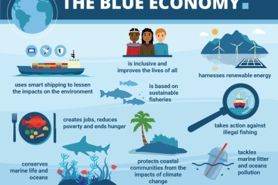 Blue economy.