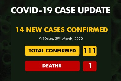 COVID-19 Case Update from the Nigeria Centre from Disease Control